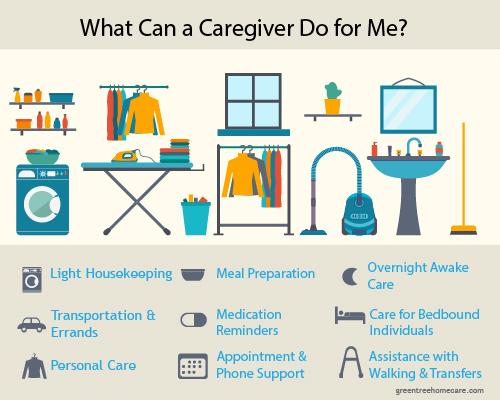 San Diego Home Care Caregiver duties.